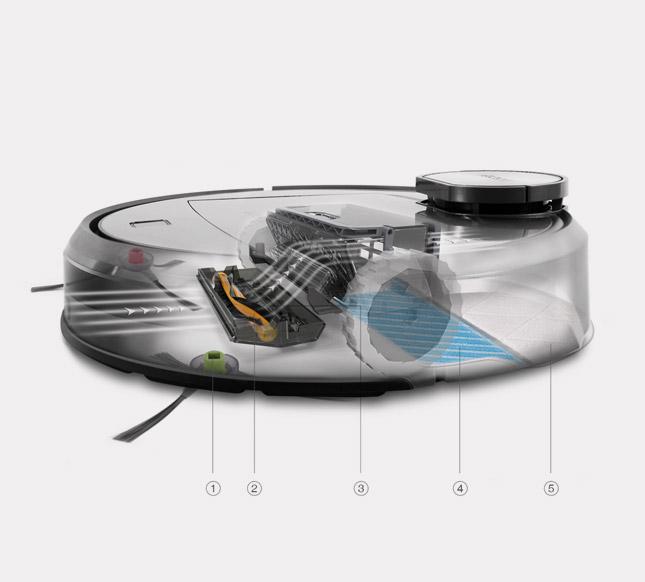 selling_point_1506671883Robot-Vacuum-Cleaner-DEEBOT-R98-Advantage-4.jpg